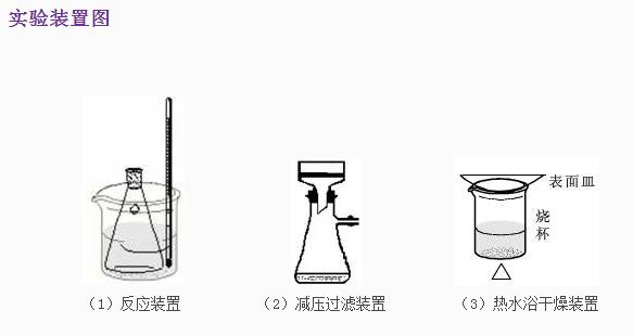 乙酰水杨酸的制备原理_阿司匹林可由水杨酸与乙酸酐作用制得.其制备原理如下 乙酰水杨酸的钠盐易溶于水.阿司匹林可按如下步骤