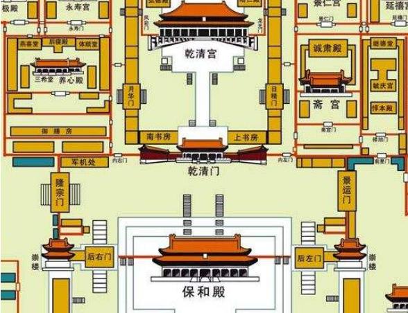 军机处的特点_故宫三大宫殿、军机处的位置分别在那里?_百度知道