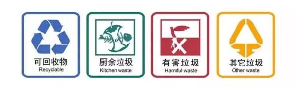 上海推行垃圾分类后这些垃圾将进行哪些后续处理插图(1)