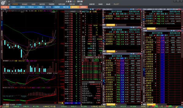 【华泰大智慧】我的是华泰证券的账号,能用大智慧软件炒股吗?