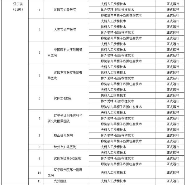 沈阳盛京医院能做人工受精吗