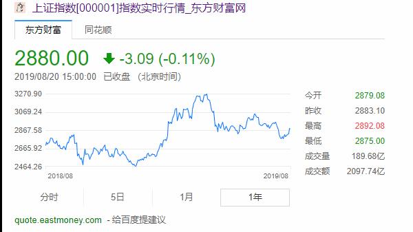 【股指期货交割日】2019年11月股指期货交割日是哪一天?