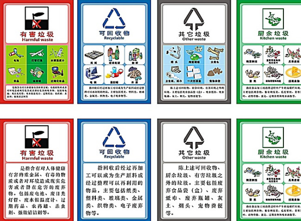 垃圾分类回收的好处_可回收垃圾有哪些?不可回收垃圾有哪些?_百度知道