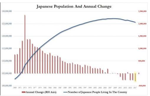 人口老龄化_以及人口