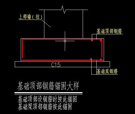 程结构设计中,独立基础设置两层 即上下两层 钢筋,上部钢筋是否设图片