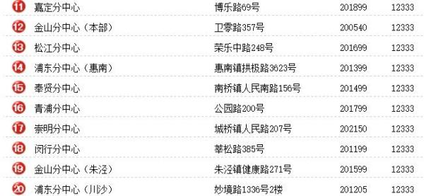 上海社保局12333_上海社保咨询电话是多少?_百度知道