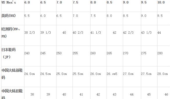 ugg欧码鞋子对照表_欧版鞋子尺码相当于国内尺码?_百度知道