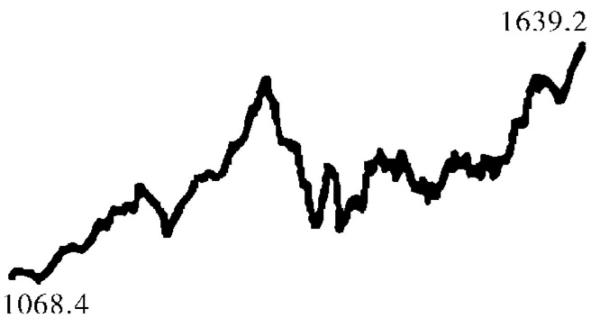 【什么是期货交易】什么是期货?通俗解释下