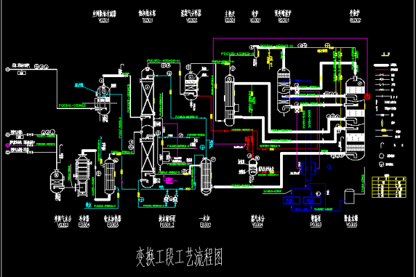 合成氨工段工艺设计_求 合成氨变换工段流程图 带控制点的 谢谢_百度知道