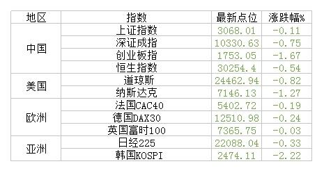 【002421】哪些股票算科技方面的