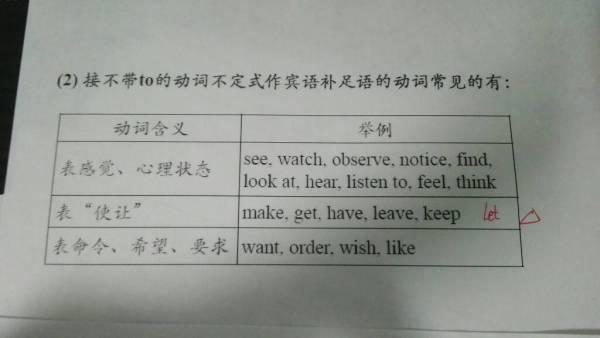 sb是什么意思_order sb to do还是order sb do?如果都有区别是什么。同时还有wish wa ...