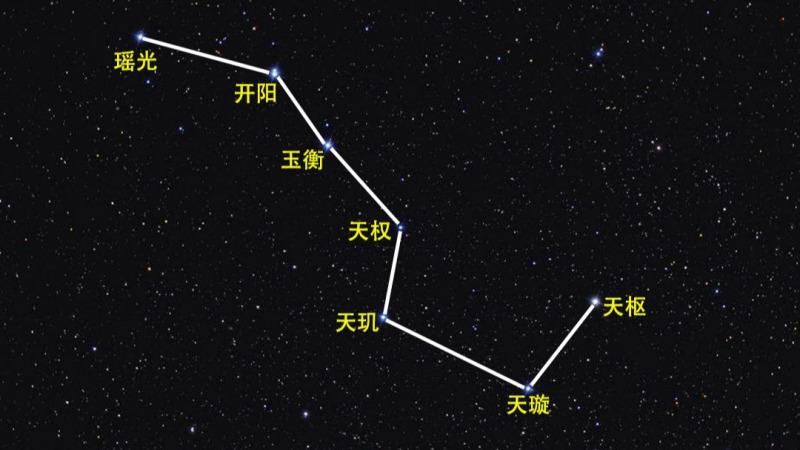 北斗七星都是什么样的星星?