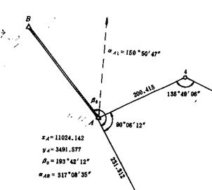 全站仪坐标改�-_全站仪坐标测量,放样测量 交会测量的原理及方法是什么啊
