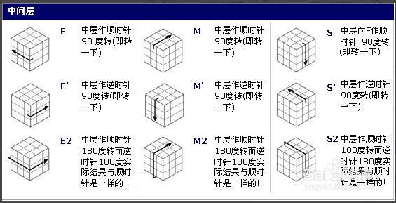 魔方的制作原理图_魔方内部结构原理图