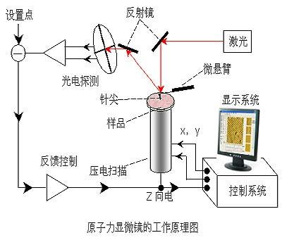 直排和虹吸的工作原理_马桶直吸和虹吸图解