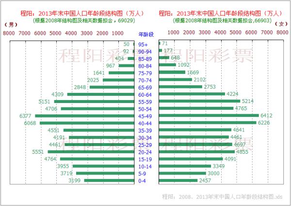 四川康定人口总数是多少_四川康定地图