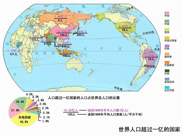 世界人口上亿的国家_菲律宾人口突破1亿