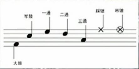 吊姨娘曲谱_钢琴简单曲谱