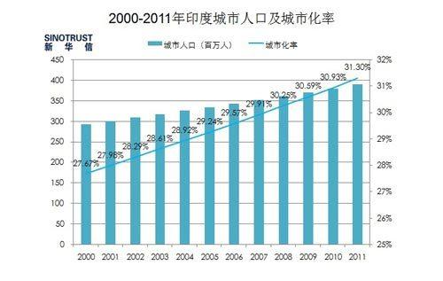 印度国家多少人口_同为亚洲人口大国,印度和中国差距还有多大 贫穷的根源在