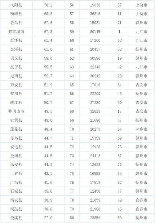 河北各市gdp和人均gdp排名_2020各省人均gdp排名