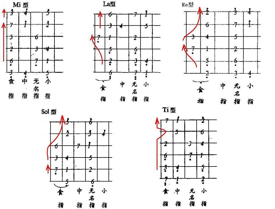 囹�a�c.�9`mz�^�z�h��_电路 电路图 电子 原理图 945_718