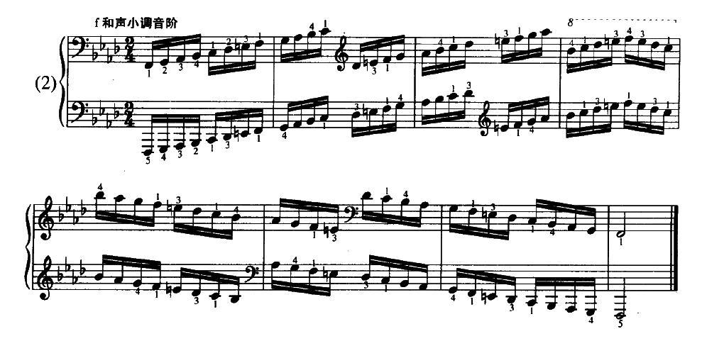 终极一�zf��ab���_f小调,b小调音阶怎么写?