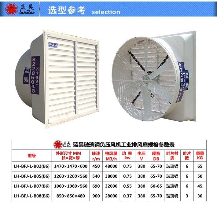 工业风扇规格