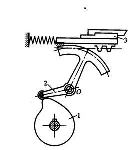 凸轮机构直动