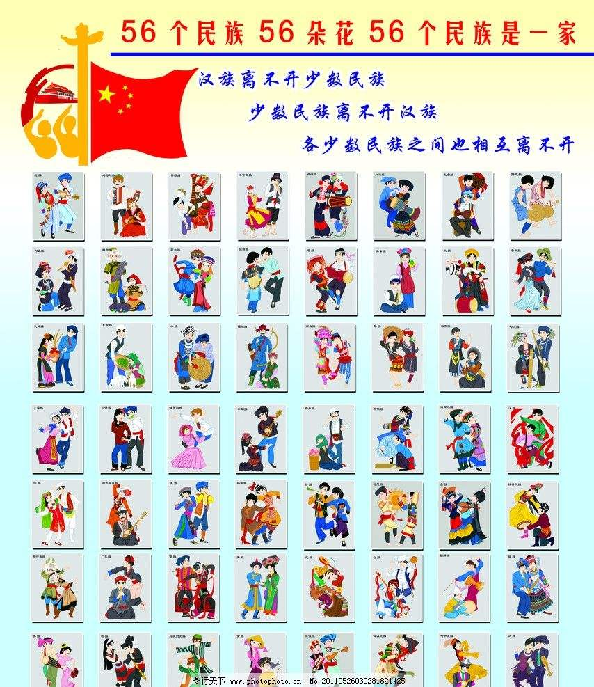 55个少数民族名称_中国56个民族的名字_百度知道