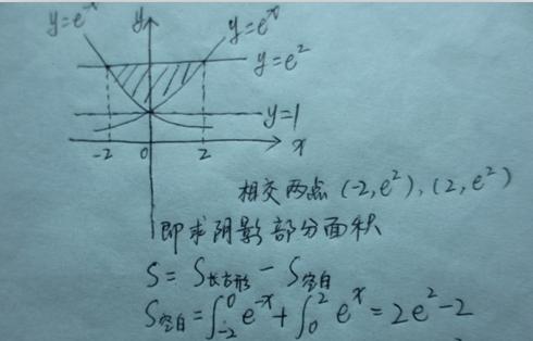 求����y�$9.���dy��y��9�y�_求由曲线,y=e的x,y=e的负x,与y=e的平方所围成的平面图形的面积.