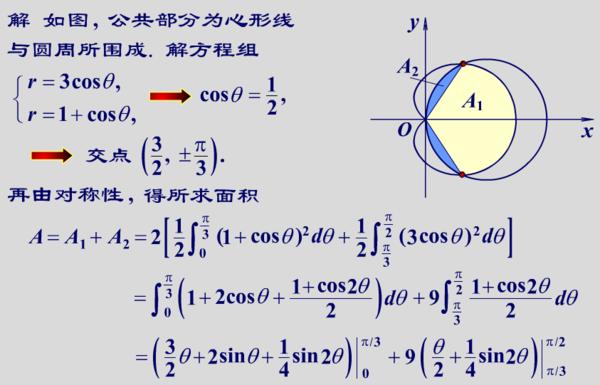 r= 3cos a 图形