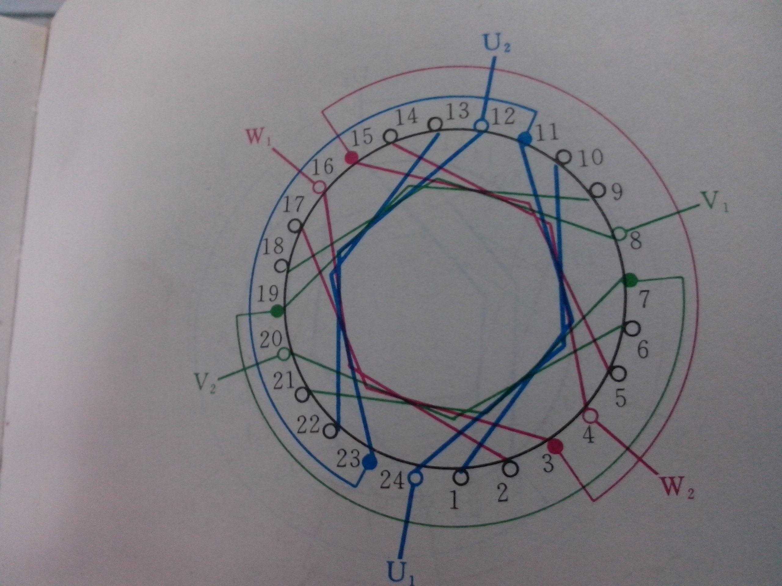 三相电动机绕组接法_三相电机绕组,求检查画的对不对,磁级,电流方向,跨线 ...