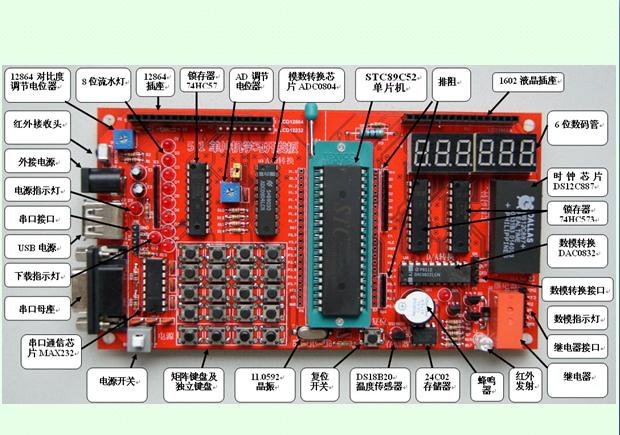51单片机开发板_怎样用51单片机开发板采集数据