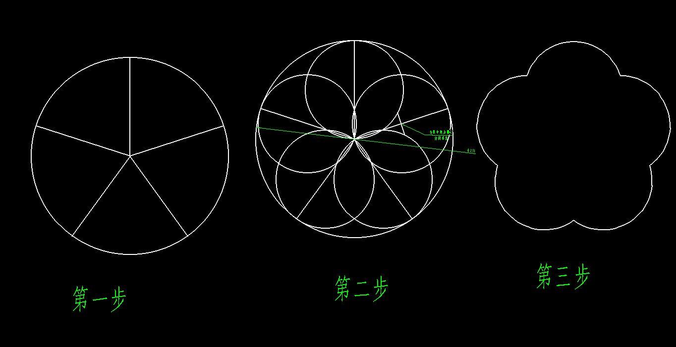 圆周长计算公式_要在木板上面画200X200厘米的五角梅花,最好有计算公式和做画 ...