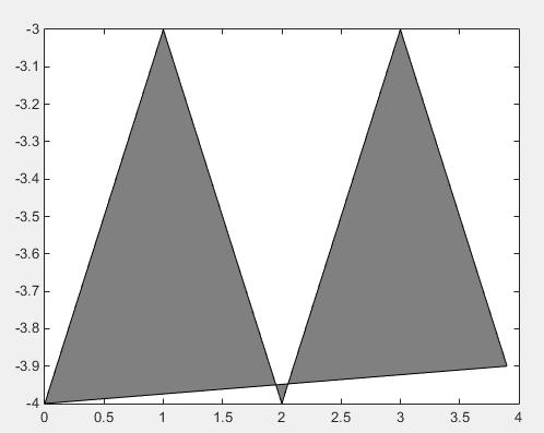 matlab fill函数,颜色填充的边界问题_百度知道