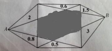 各种阴形状图-外有AB两点,图形内所标数据分别为各个小三角形的面积,那么阴影