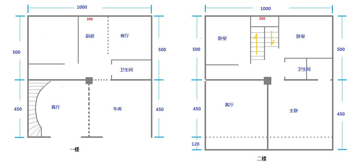 風水問題:請問各位大師,我家房子坐北朝南,大門朝南,想在進大門左側圖片