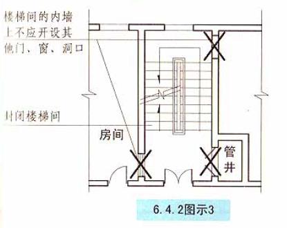 高层建筑窗设计规范_高层建筑消防规范有否规定管道井检修门不准对楼梯间_百度知道