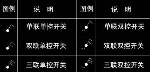 双联开关接线图_求照明灯开关的各种符号?例如单联双控,双联单控??给满分 ...