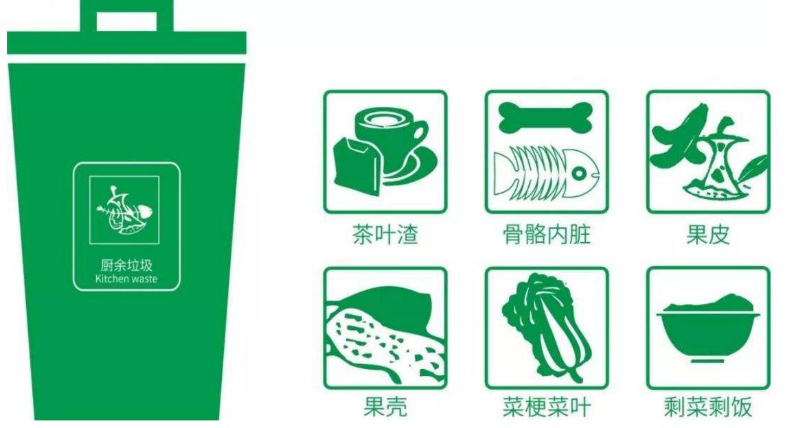 厨余垃圾有哪些物品_什么是厨余垃圾,厨余垃圾有哪些?_百度知道