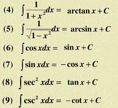 a的x次方x的平方积分