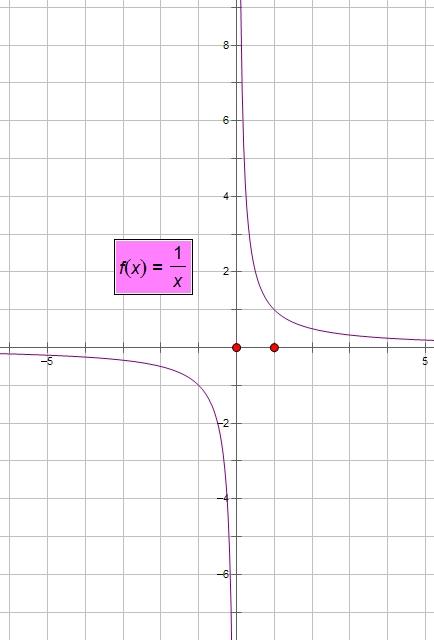 y=2^x在什么区间上有界