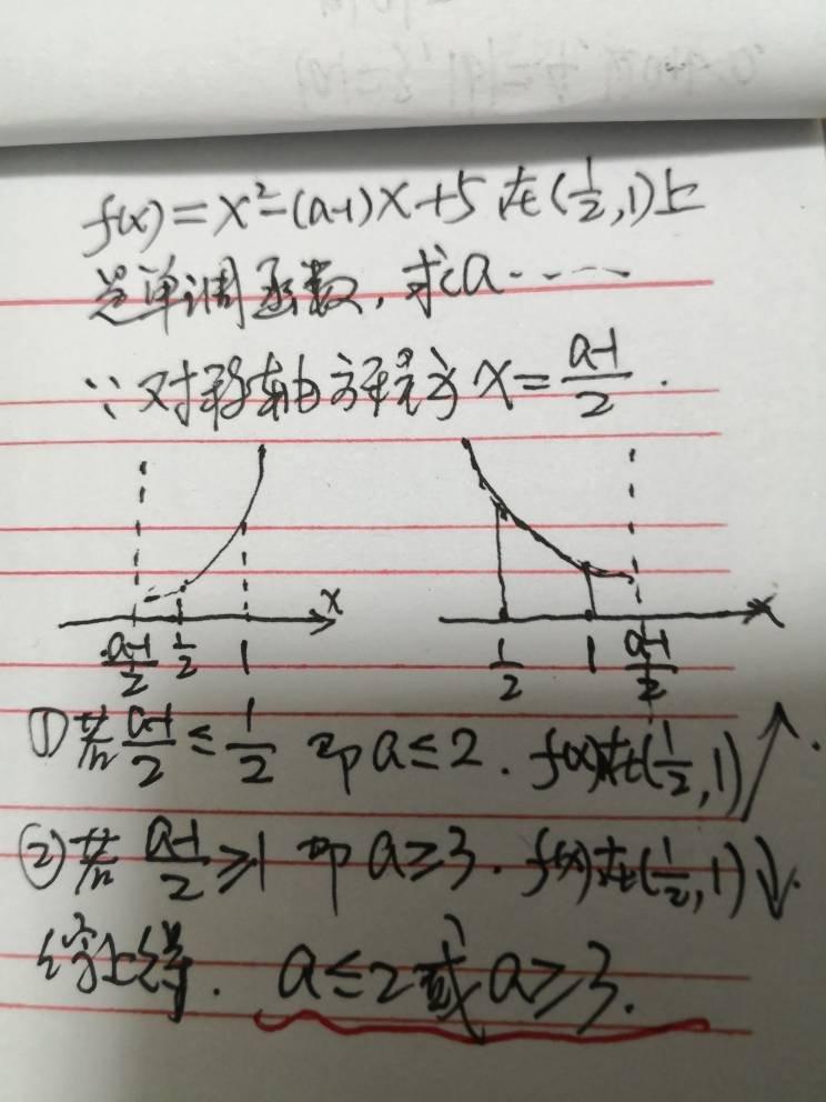求导后二次函数求单调性的方法