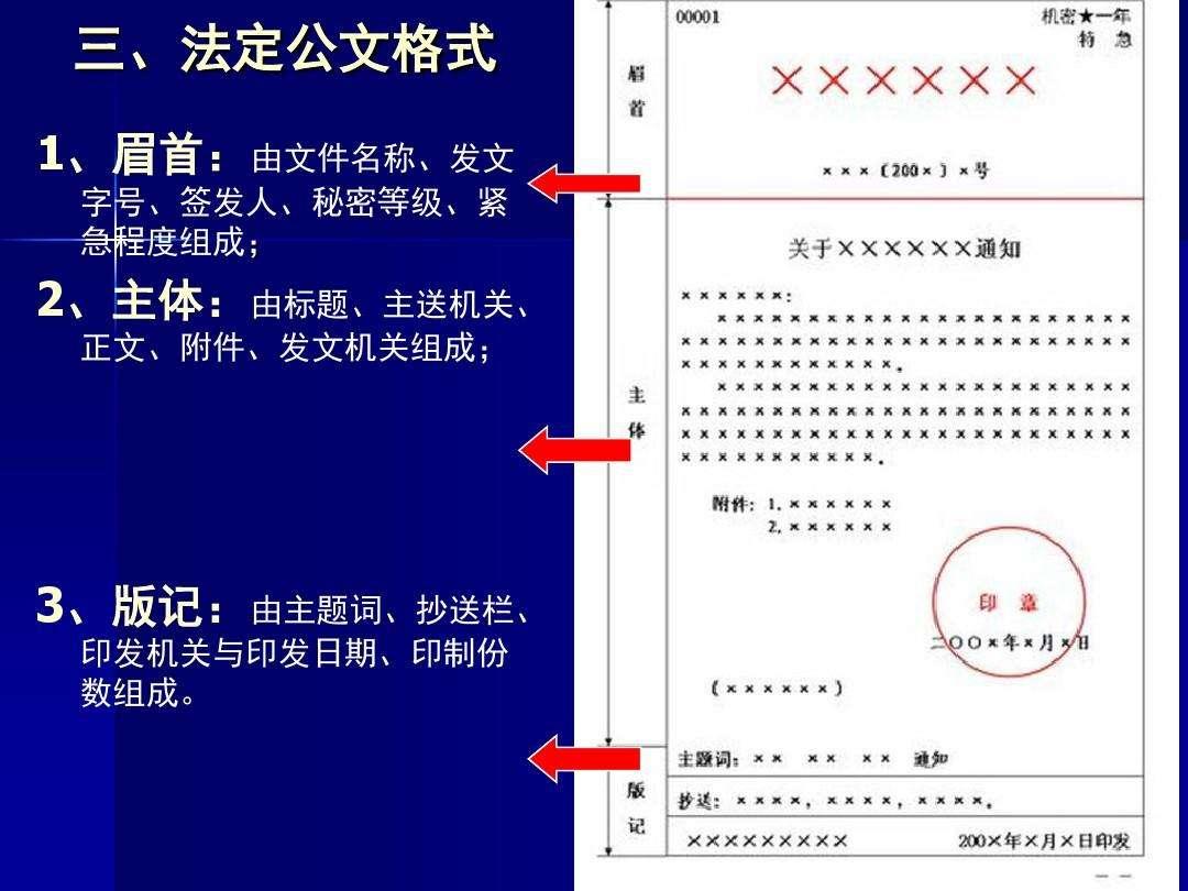 文书字体规定