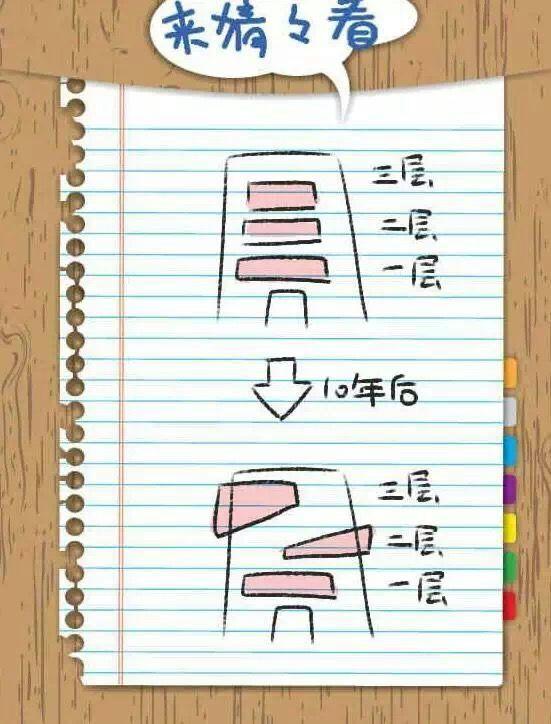 款项什么成语_成语故事简笔画