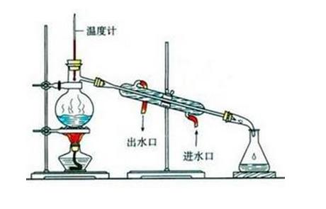 化学蒸馏水实验的步骤