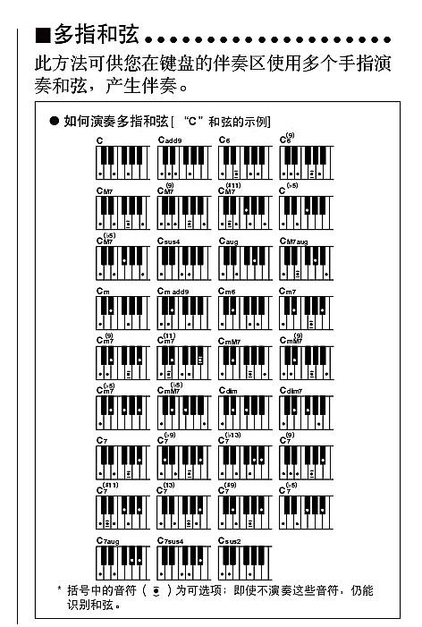 电子琴多指和弦教程_求全部电子琴和弦表。谢谢大家。_百度知道