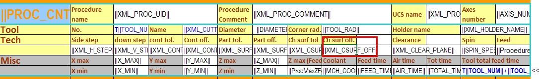 cimatron E10 0 NC报告(程序单)处理底部余量代码是什么?_百度知道