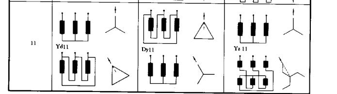 已知三相變壓器連接組及繞組相對極性,怎么畫向量圖?舉例要求思路.