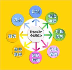 食品行业扫二维码领红包系统是什么?怎么用?(图1)